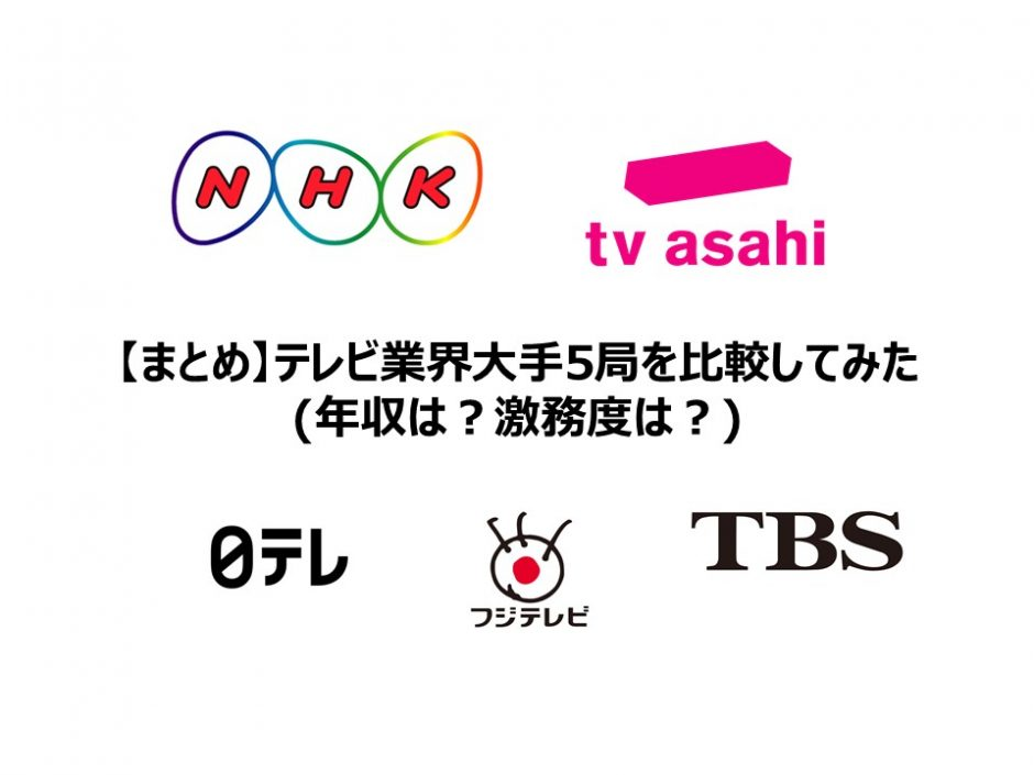 【まとめ】テレビ業界